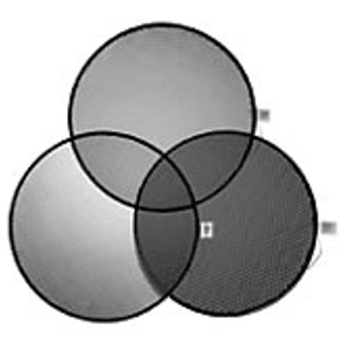 "7"" Grids (Set Of 4)"