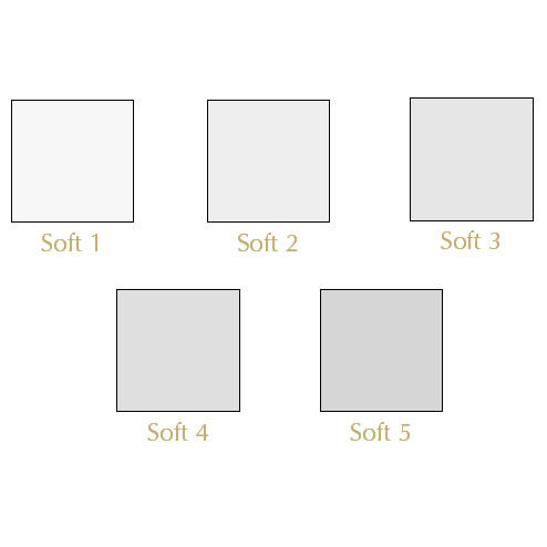100x100mm Soft Set Polyester Drop In Filter Set Includes Soft 1, Soft 2, Soft 3, Soft 4, and Soft