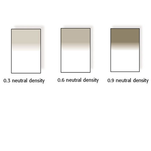 100x150mm Neutral Density Set Graduated Hard Resin Drop In Filter Set Includes 0.3, 0.6, and 0.9