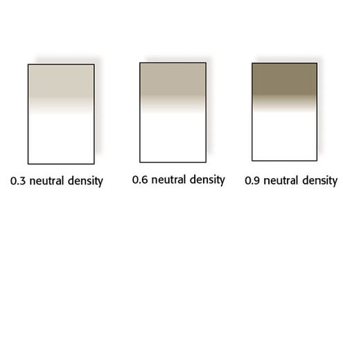 100x150mm Neutral Density Set Graduated Soft Resin Drop In Filters Set Includes 0.3, 0.6, and 0.9
