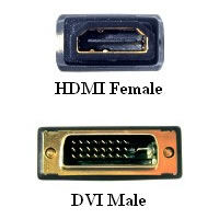 DVI-D Male to HDMI Female Adapter Single Link