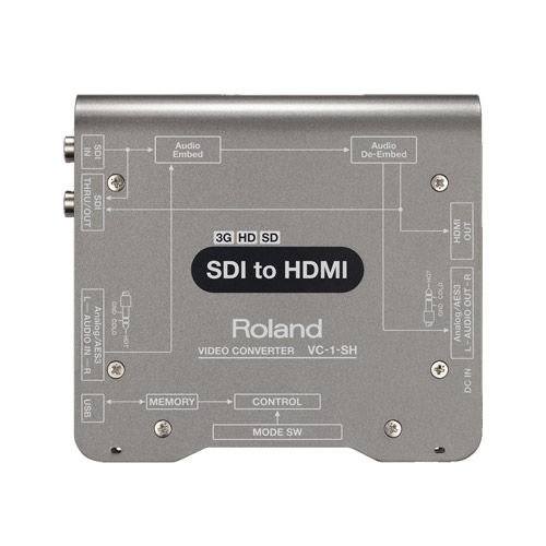 SDI to HDMI Video Converter