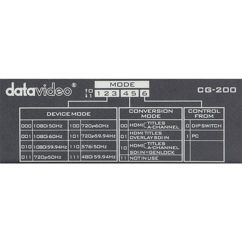 TC-200 HD/SD Character Generator Kit