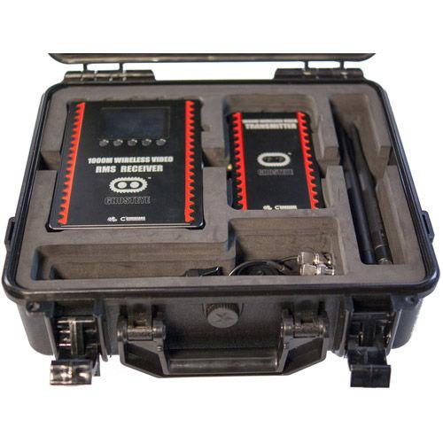Ghost-Eye Redundant Management RMS 1000M Kit