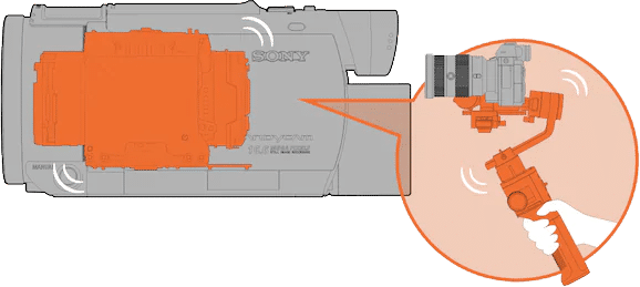 diagram image of camera's stabilizer system